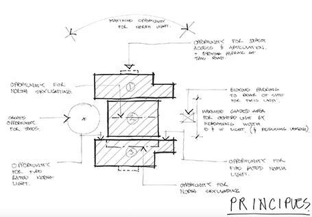 design-consultantion-1